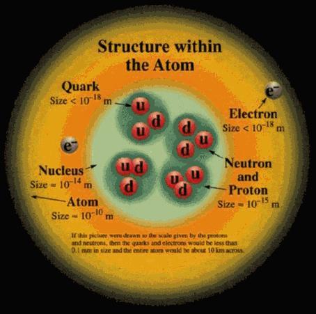 shema atoma