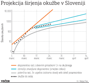 cuden_eksponenten_graf_perc.png